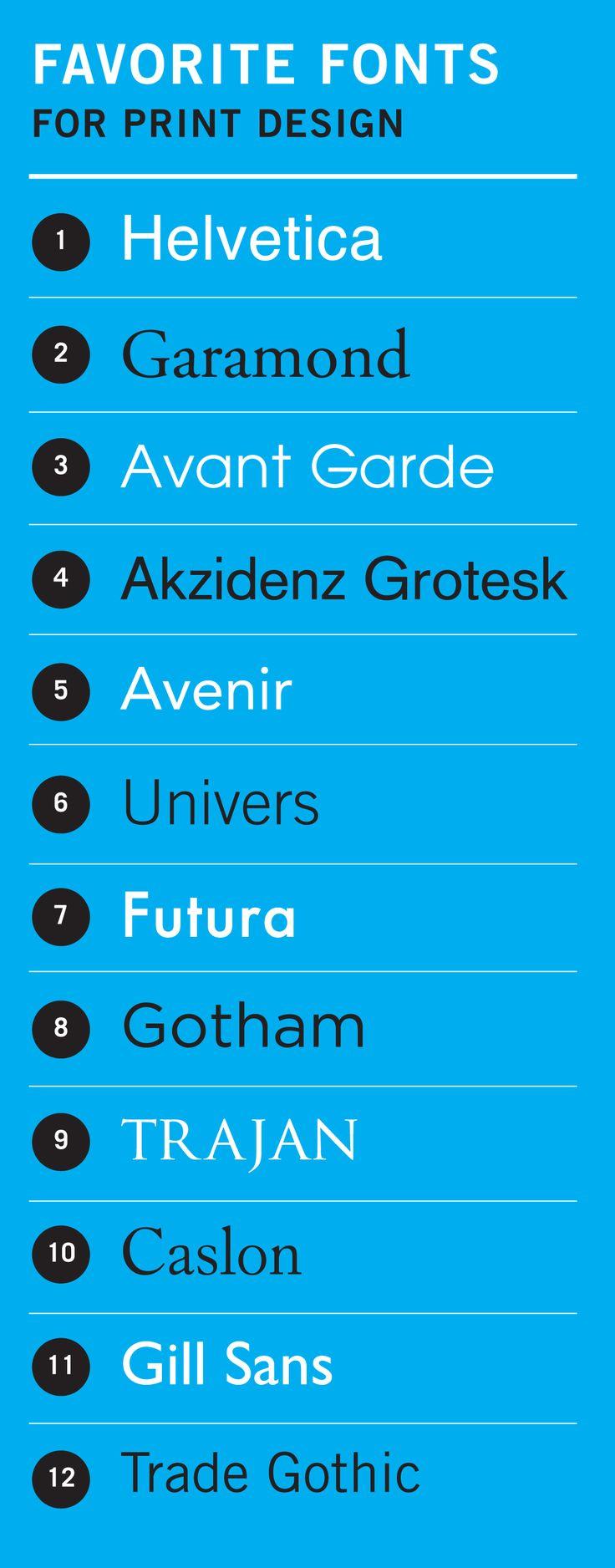 Favorite fonts for print design. GD USA Blog