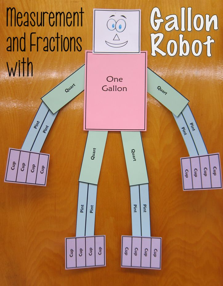 Corkboard Connections: Gallon Robot: Fun with Measurement and Fractions!
