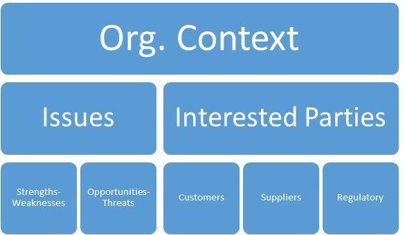 15 best qms images on Pinterest Project management, Productivity - procurement tracking spreadsheet
