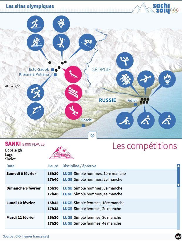 Les sites des JO de #Sotchi2014 - France Bleu #html5