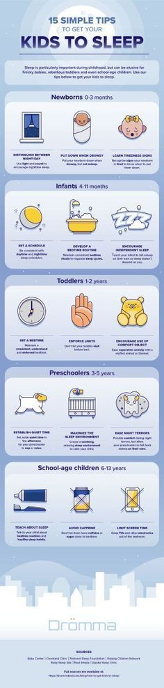 Tips to Get Your Kids to Sleep, infographic is helpful, but linked article is even more so