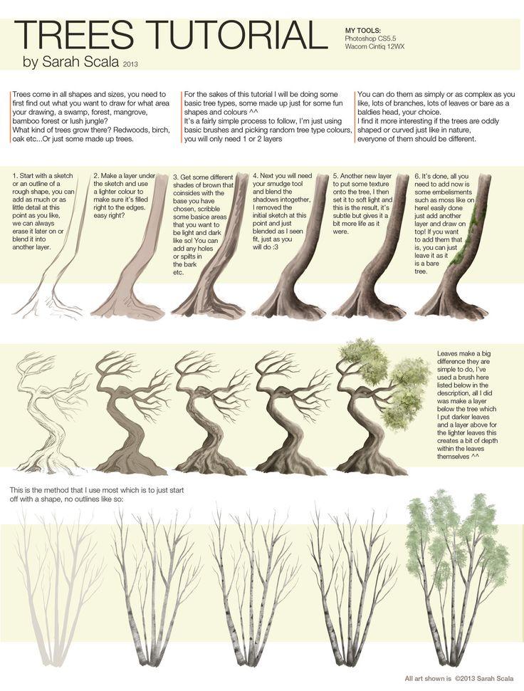 Trees Tutorial by SarahScala.deviantart.com on @deviantART