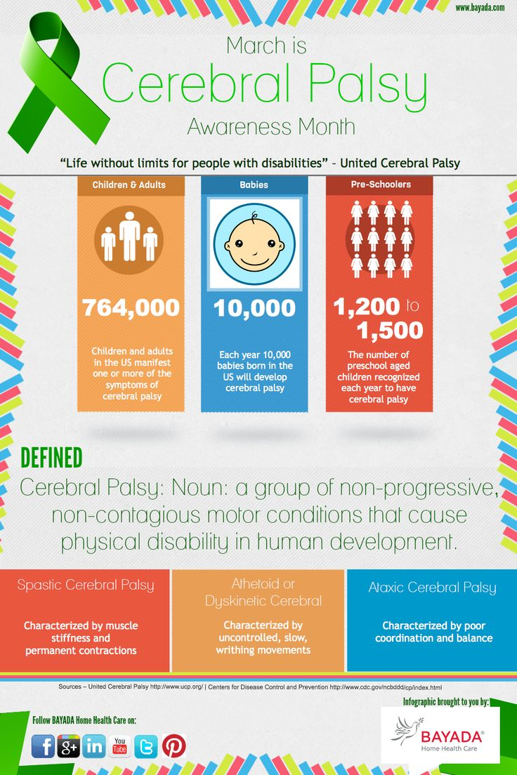 March is Cerebral Palsy Awareness Month. For more information on home health care services for friends or family members living with Cerebral Palsy visit: http://bhhc.co/1DPE01v