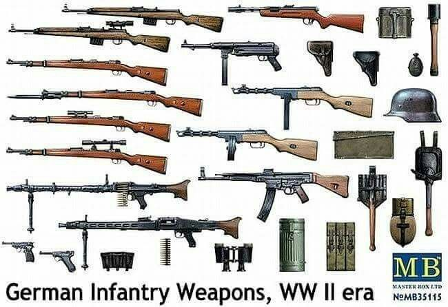 This picture drew my attention because it shows the different weapons used and how far technology had come.
