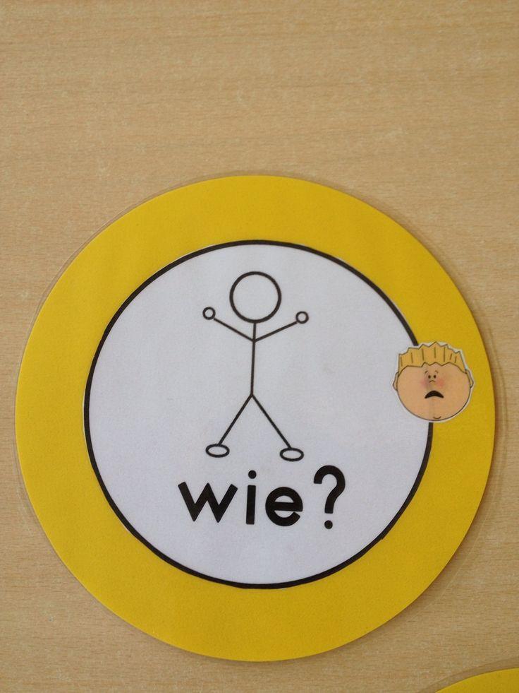 Wie, picto bij interactief voorlezen