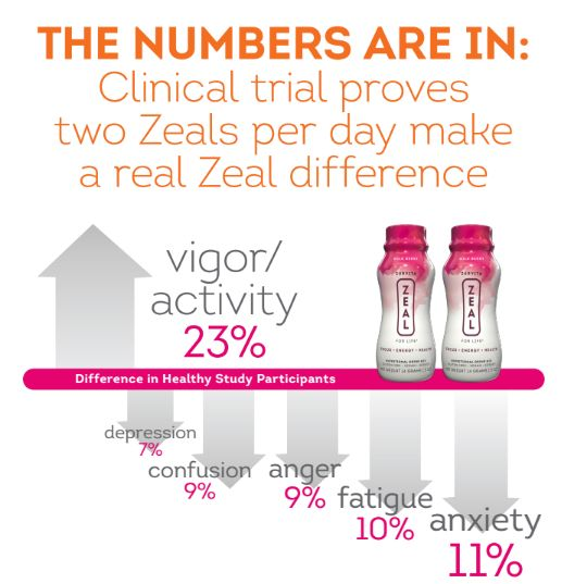 Feeling the Zeal difference means different things to different people.