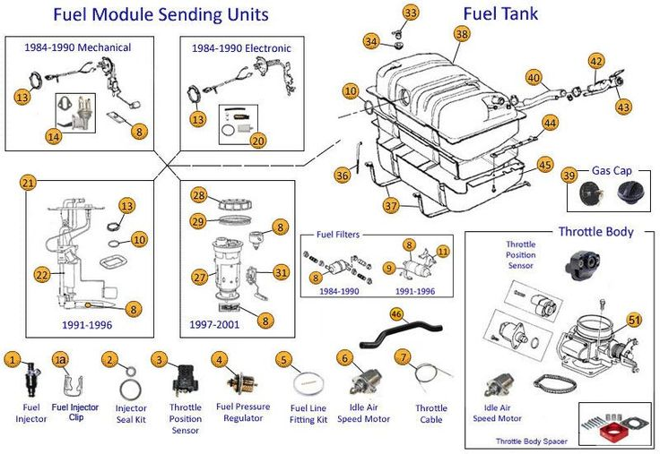 1000  images about jeep xj ideas on pinterest