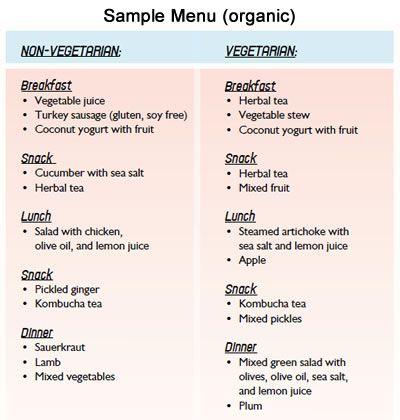 20 best Repair and Clear program images on Pinterest Healthy - menu list sample
