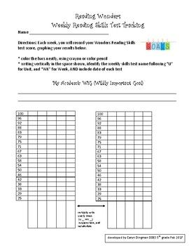 This data tracking sheet is meant to be used with McGraw-Hill's Reading Wonders series and Leader in Me individual student binders. Having a WIG (Wildly Important Goal) statement included on the data tracking sheet has helped to promote thoughtful conversation and reflection when graded reading skills tests have been returned and discussed in our classroom.