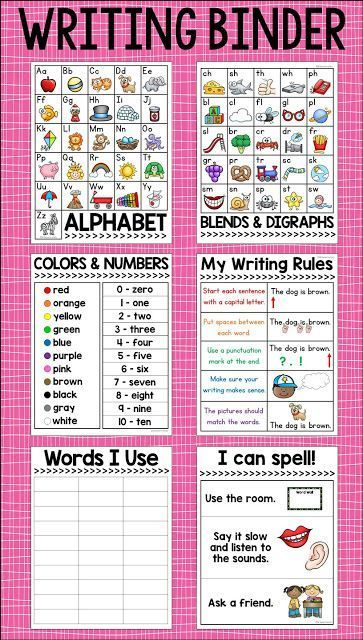 Use a writing binder for reference charts! Lots of ideas for beginning writing and launching workshop