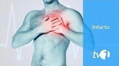 Sintomas de Infarto - Terá 10 Segundos para Salvar a Sua Vida!