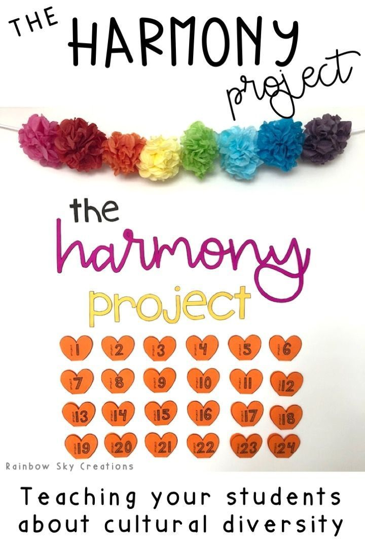 The Harmony Project - Cultural Diversity - Year 3 HASS