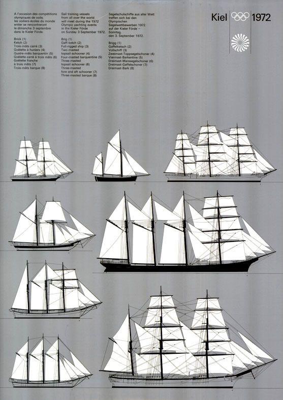 Otl Aicher, Poster artwork for the sailing contest, Olympic Games 1972 in Kiel / Munich