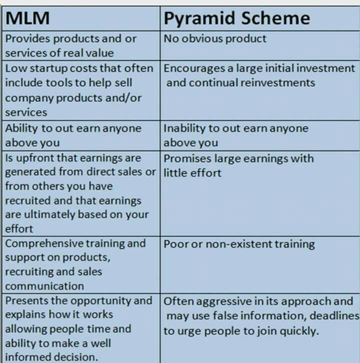 Cleaning products pyramid scheme