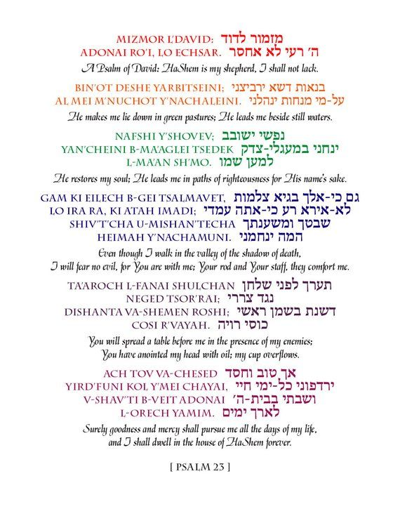 Image result for psalm 23 written in aramaic
