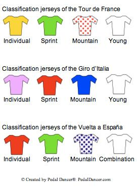 vuelta jerseys - Google Search