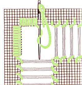 Tailor`s buttonhole stitch