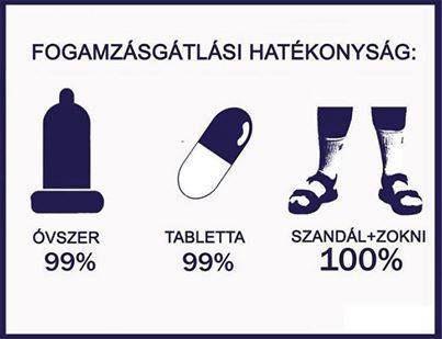Fogamzásgátlási hatékonyság :)