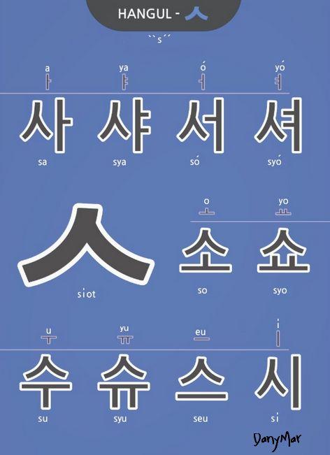 """Esta consonante """"ㅅ"""" se pronuncia """"s"""", antes de la vocal """"ㅣ"""" suena """"sh"""""""