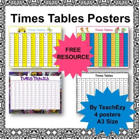 1000+ ideas about Times Table Poster on Pinterest | Printable ...