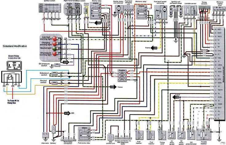 Bmw R1150r Electrical Wiring Diagram  1