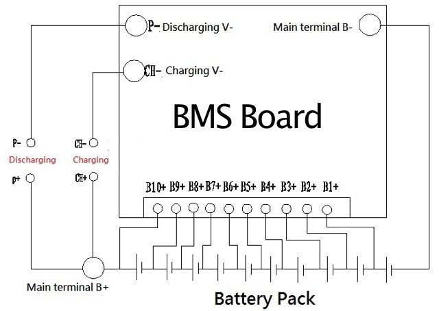 the wiring diagram supplied with my bms battery electric bicycle  bms wiring diagram #15