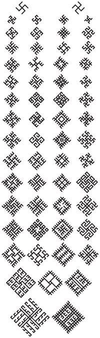 Latviešu ornamenti — Vikipēdija