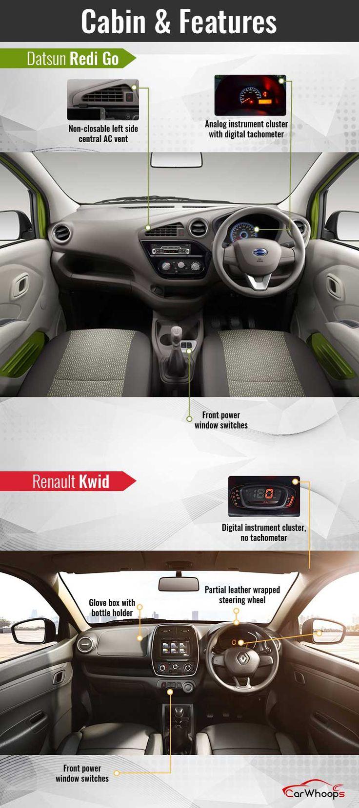 Datsun Redi Go vs Renault Kwid Spec Comparison!