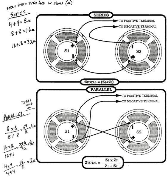 Triodeamplification Com  Images  2