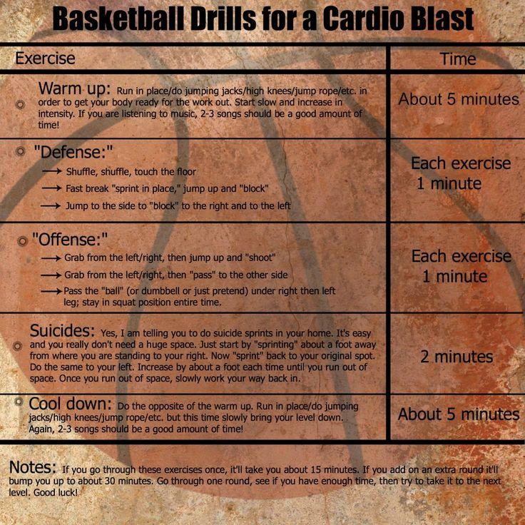 Basketball drills for a cardio blast