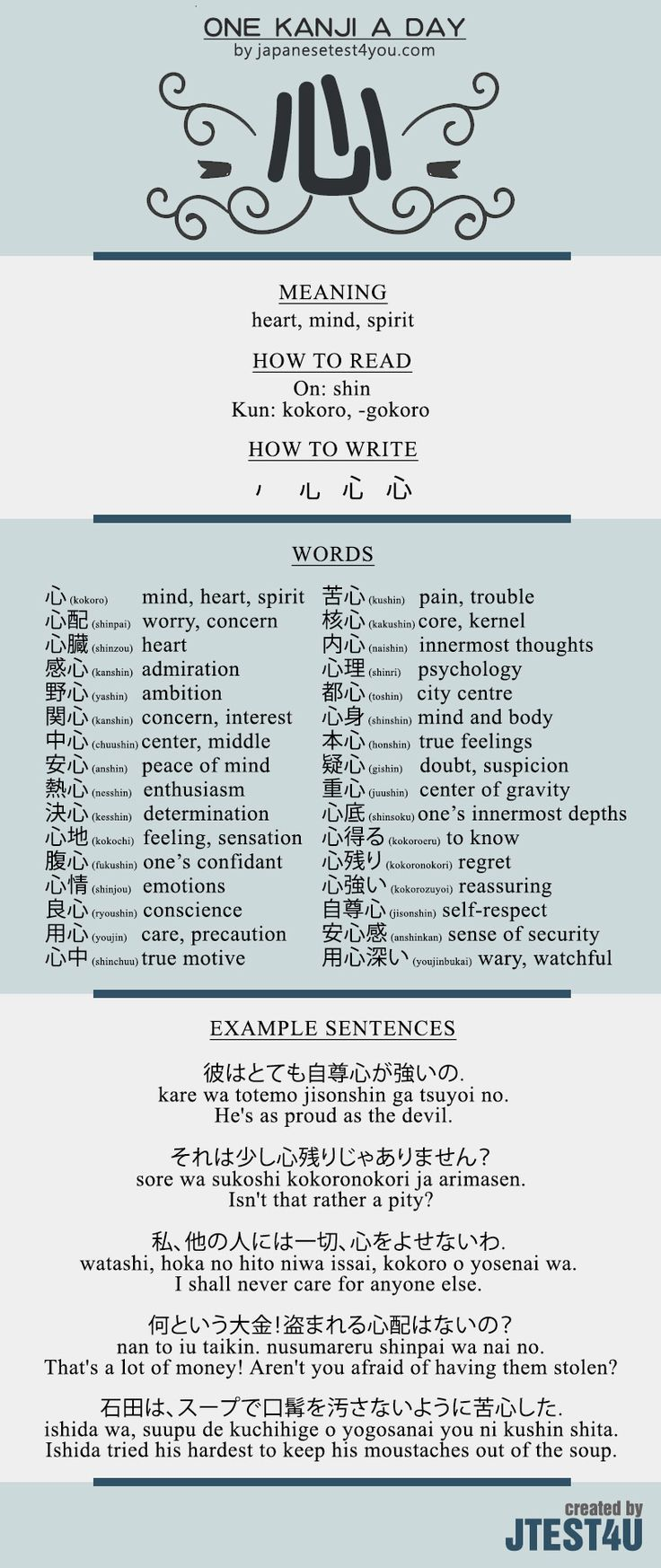 Learn one Kanji a day with infographic - 心 (shin): http://japanesetest4you.com/learn-one-kanji-a-day-with-infographic-%e5%bf%83-shin/