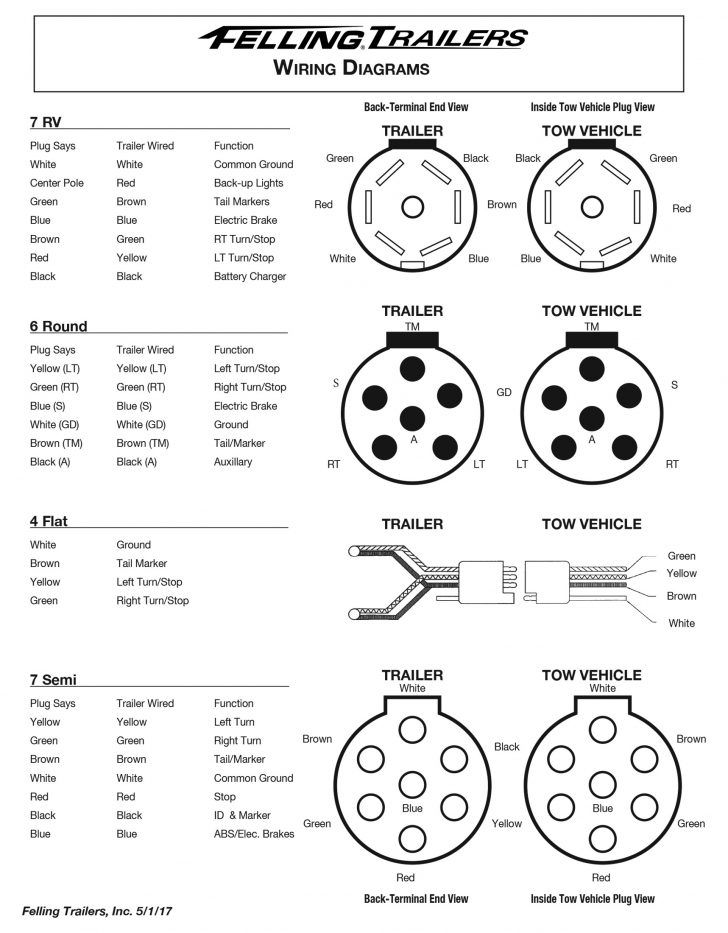 Wiring Diagram For Trailer Hookup Http Bookingritzcarlton Info Wiring Diagram For Trailer Hookup Trailer Wiring Diagram Trailer Light Wiring Diagram