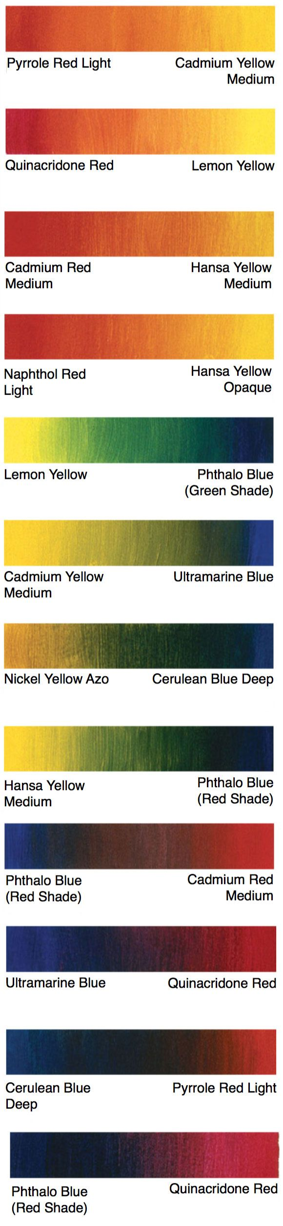 Helpful color mixing chart and tips from Nita Leland at ArtistsNetwork.com #painting #art