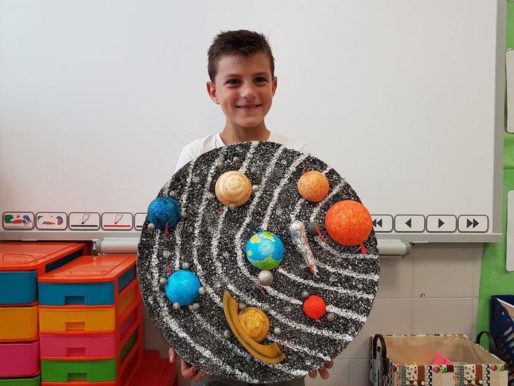 EDUCO MAGIA: El Sistema Solar