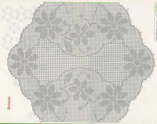 Schemi per il filet: Grande bordo floreale, centrino e striscia uguali