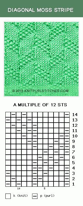 Knitting and Purling. How to knit the Diagonal Moss Tripe stitch