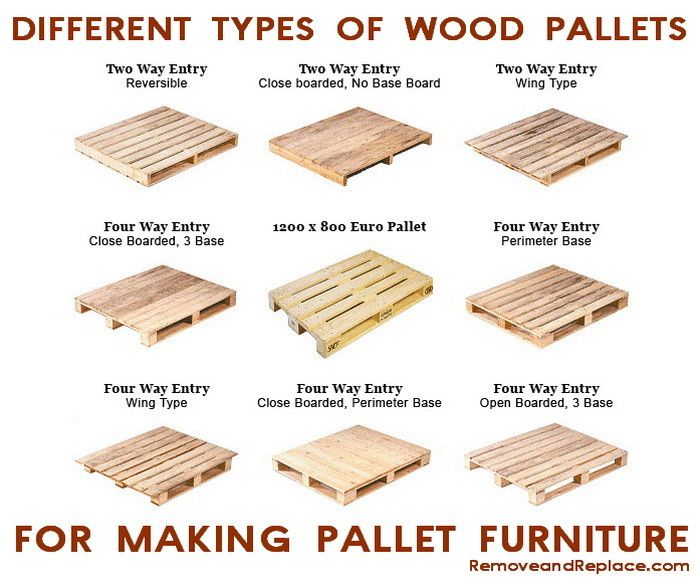 Here are the different types of pallets to make pallet furniture  |  64 Creative Ideas And Ways To Recycle And Reuse A Wooden Pallet