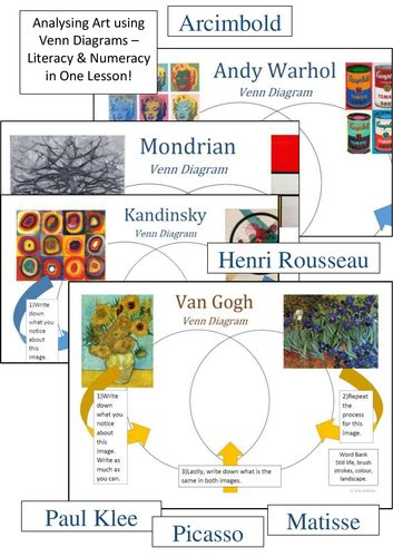 Save 58%!!!<br /> <br /> 15 Art Analysis venn diagrams.  A brilliant and easy way to incorporate literacy and maths into your lessons.<br /> <br /> Artists include:<br /> Andy Warhol, Arcimboldo, Franz Marc, Henri Rousseau, Kandinsky, Matisse (x3), Mondri...