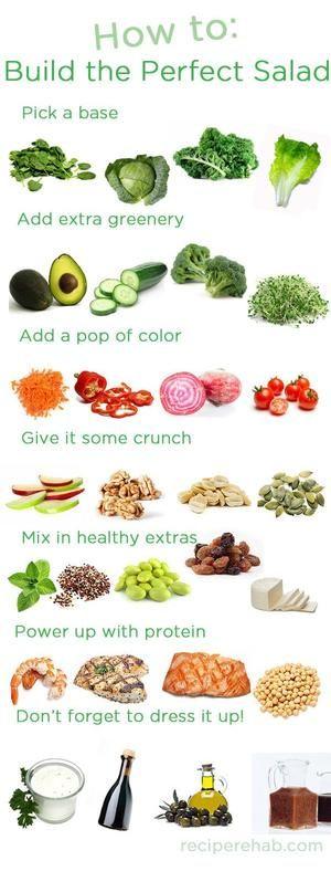 Bekijk de foto van hilbrink25 met als titel How To Make The Perfect Salad en andere inspirerende plaatjes op Welke.nl.