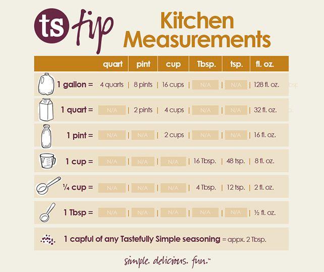 Simple Kitchen Organization Chart: 1000+ Ideas About Kitchen Measurement Conversions On
