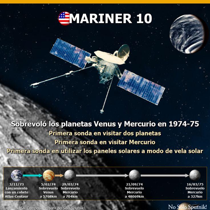 #Mariner10, la primera sonda en sobrevolar el planeta #Mercurio. Más información e infografías en el blog de #NoSóloSputnik! https://nosolosputniks.wordpress.com/mercurio/