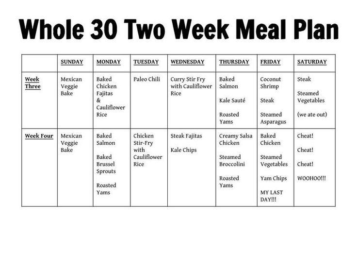 Whole 30 Meal Plan Part 2 | Menu Planning | Pinterest
