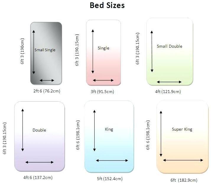 Luxury queen size mattress dimensions Snapshots, elegant queen
