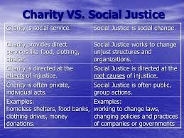 Image result for social injustices examples