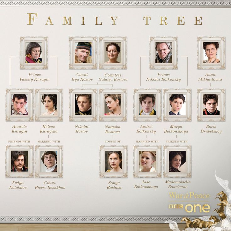 "BBC ""War and Peace"" family tree.  James Norton (@jginorton) 