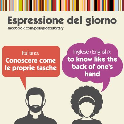 Italian / English idiom: to know like the back of one's hand