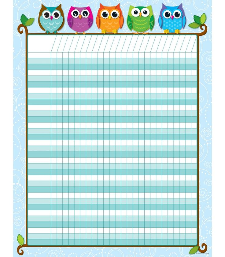 "Let these whimsical, multicolored owls motivate students in achieving their goals! Students will look forward to tracking progress and reaching goals with this playful Colorful Owls Mini Incentive Chart! With enough space to fit multiple assignments or goals, this chart can be used to keep track of completed assignments, reward positive behavior, and motivate students to reach goals! Includes one chart measuring 17"" x 22""."