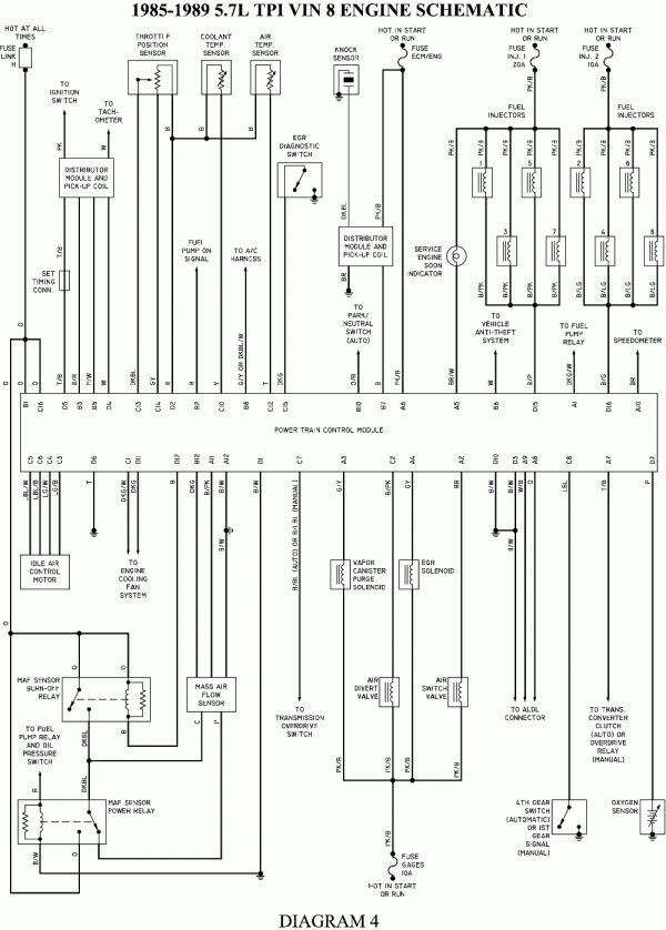 1993 Corvette Wiring Diagram Wiring Diagram Motor Motor Frankmotors Es