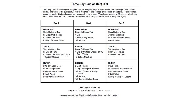 Three - Day Cardiac Diet (lose 10lbs in 3 days) --  my Mom sent me a copy of this plan!  Think she's trying to tell me something!!!!  ;-) I guess it' worth a try --  3 days on, 4 days off --  how hard can it be?  And if it really works, well, all the better!