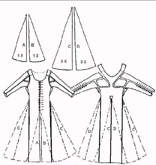 "Irish ""Moy Gown"" Diagram"